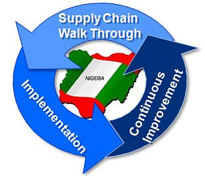 Supply Chain Transformation FMCG Nigeria